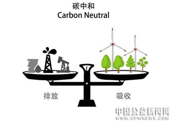 坚定不移走绿色发展道路,率先实现碳达峰、碳中和目标